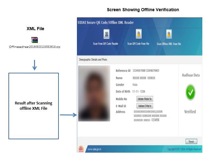 Scan using Offline XML File