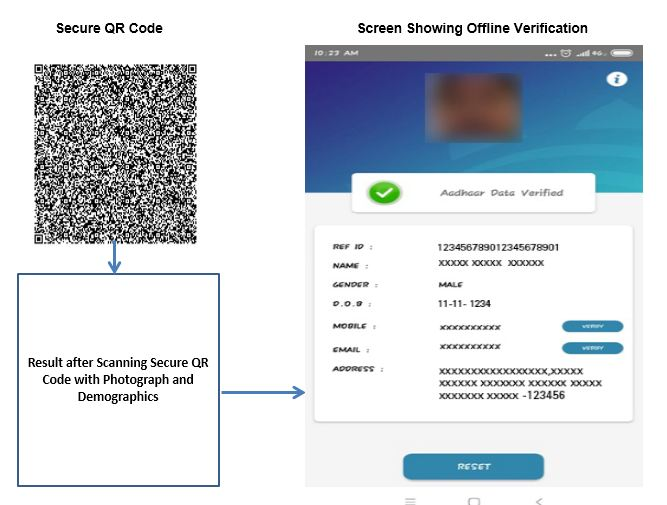 UIDAI Secure QR Code – Android