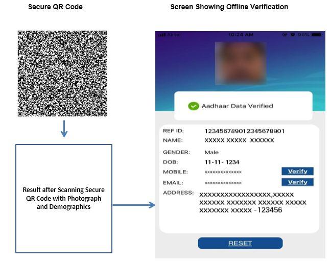 QR Code Reader - Unique Identification Authority of India